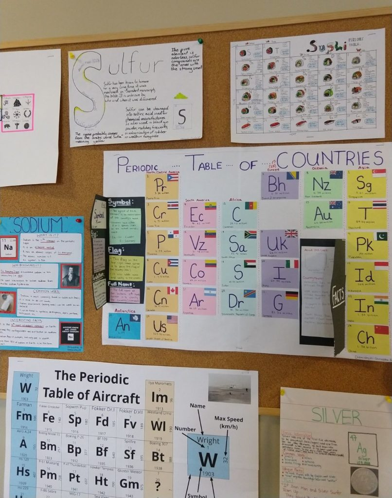 they showed great creativity and great knowledge of how the periodic table is used to organize elements by fitting the format to their own needs
